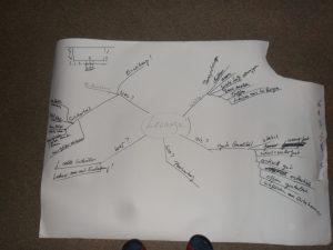 Erste Planung Ideensammlung